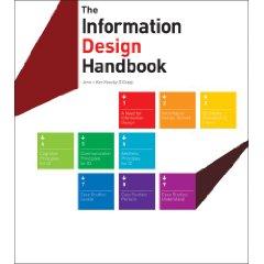 Information Design Handbook