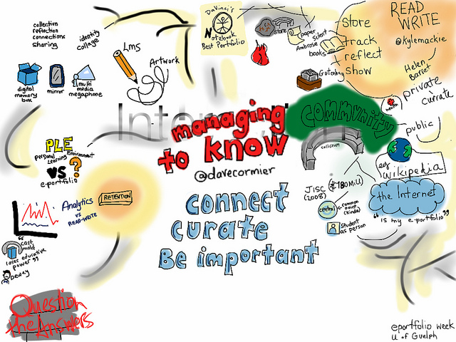 Managing to Know