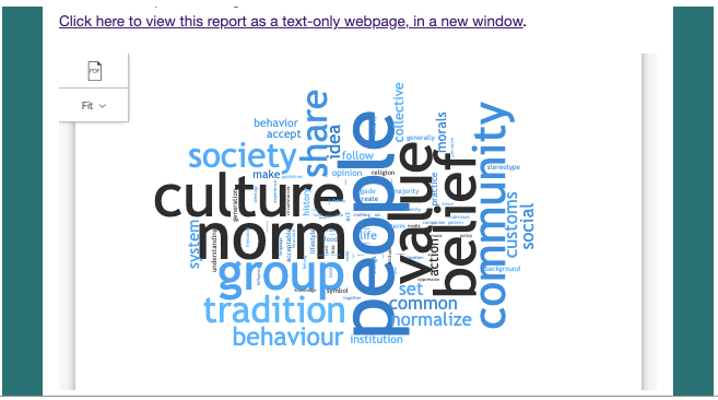 word-cloud based on survey responses